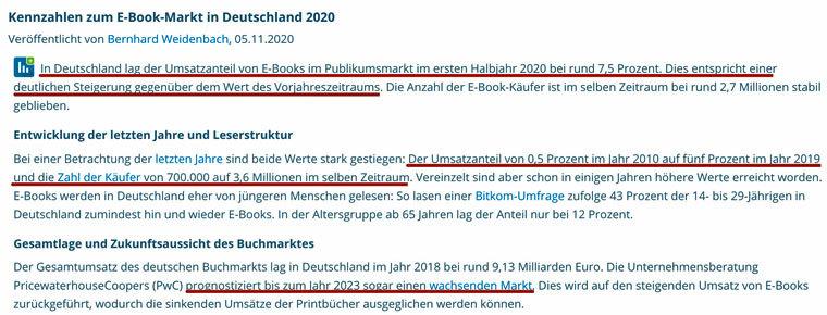 Kennzahlen E-Book-Markt Deutschland 2020